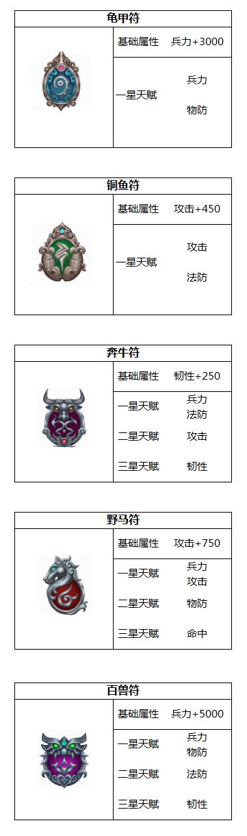 蓝+紫兵符